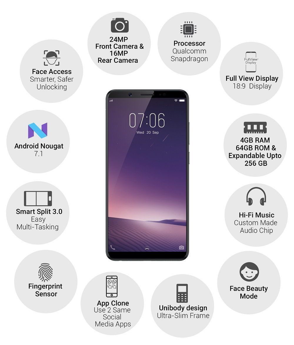 Vivo_V7_Features
