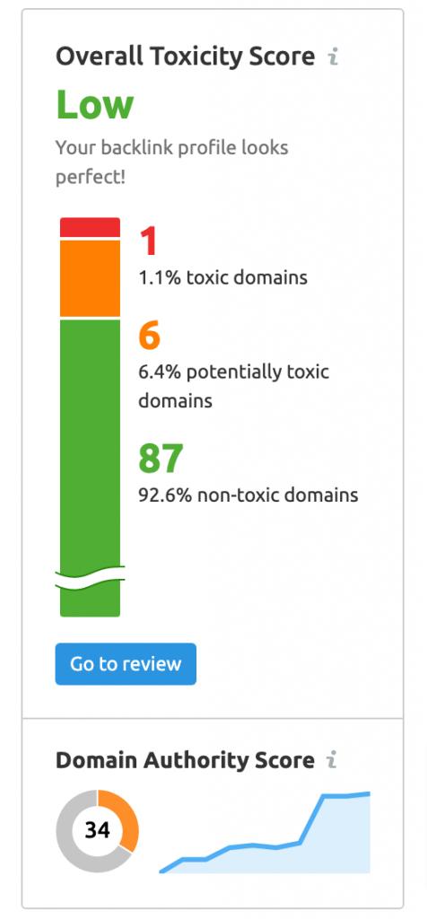SEMrush Toxicity Score in Backlink Audit
